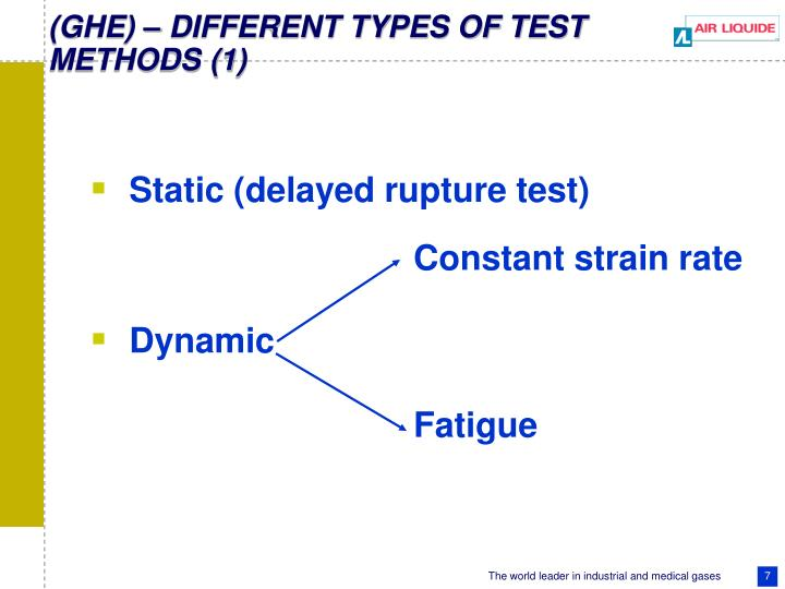(GHE) – DIFFERENT TYPES OF TEST METHODS (1)