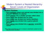 modern system a nested hierarchy seven levels of organization1