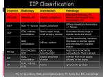 iip classification