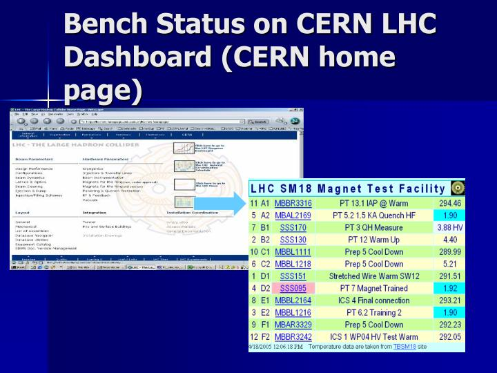 Bench Status on CERN LHC Dashboard (CERN home page)