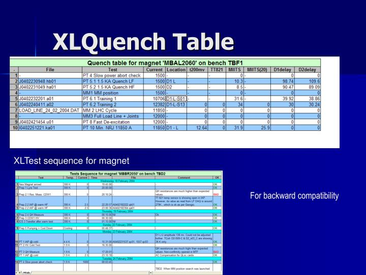 XLQuench Table