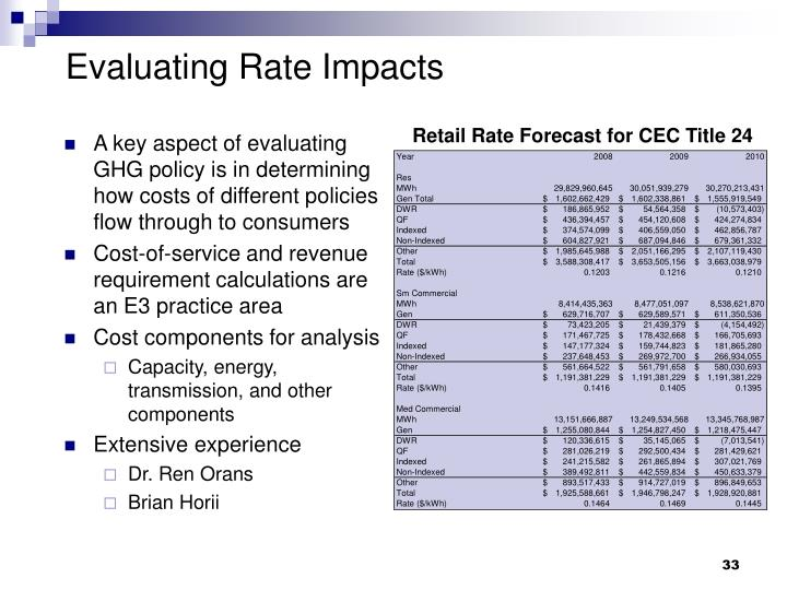 Evaluating Rate Impacts