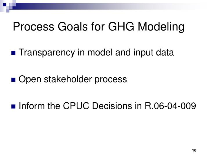 Process Goals for GHG Modeling