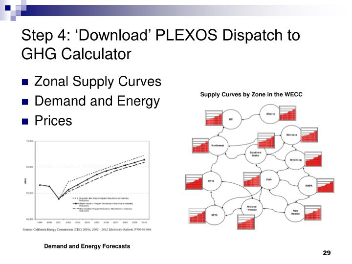 Step 4: 'Download' PLEXOS Dispatch to GHG Calculator