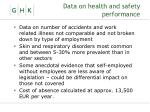 data on health and safety performance