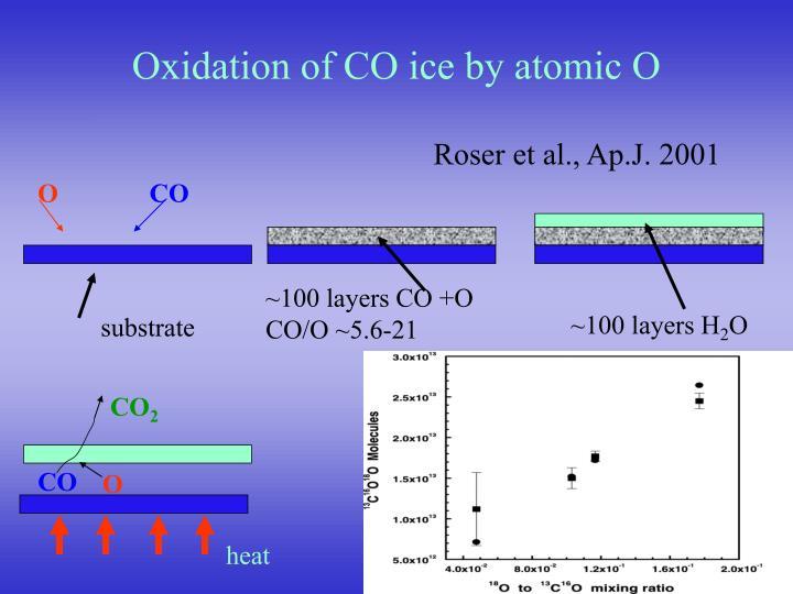 Roser et al., Ap.J. 2001