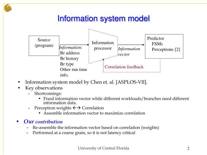 Information system model