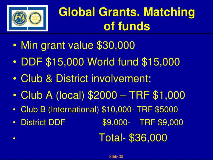 Global Grants. Matching of funds