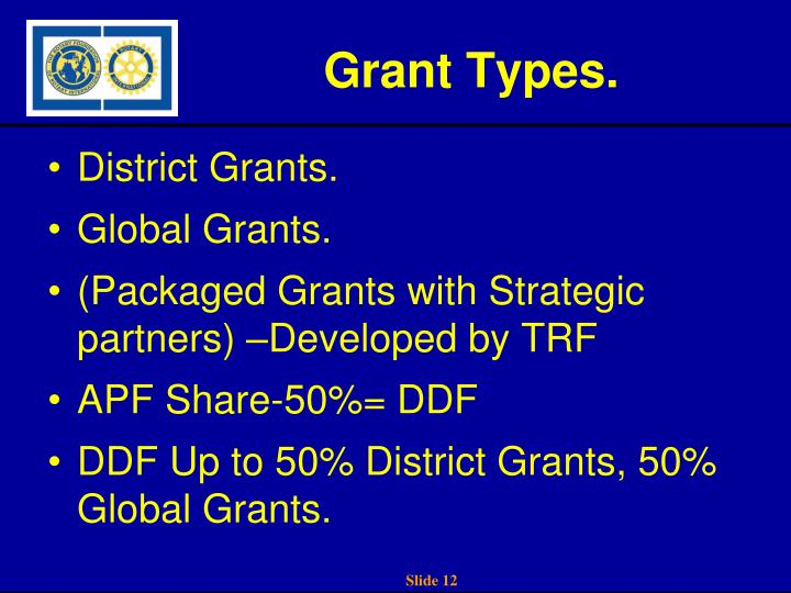 Grant Types.