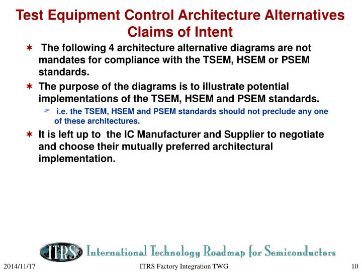 Test Equipment Control Architecture Alternatives Claims of Intent