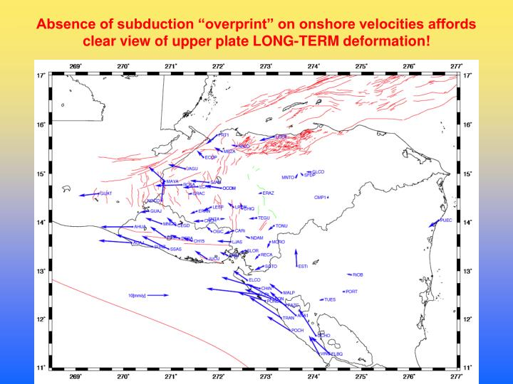 "Absence of subduction ""overprint"" on onshore velocities affords clear view of upper plate LONG-TERM deformation!"