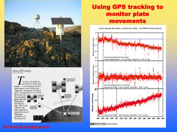 Using GPS tracking to monitor plate movements