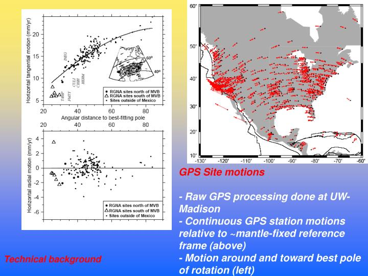 GPS Site motions