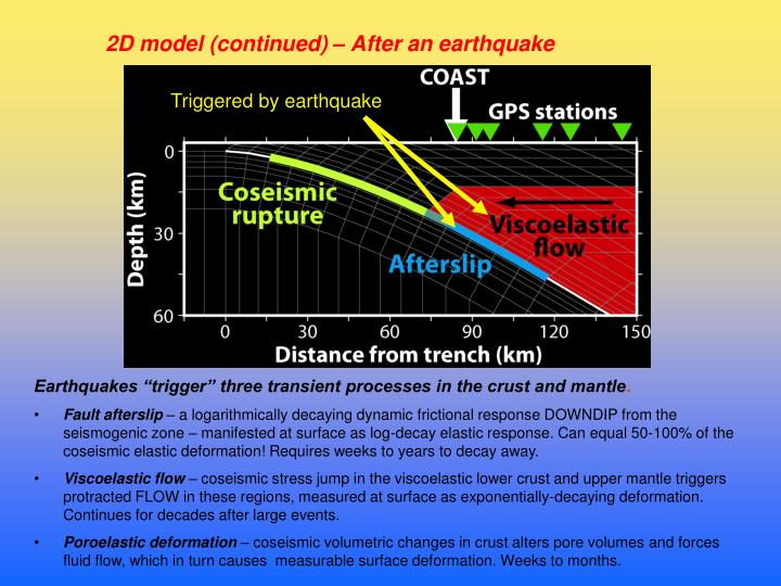 2D model (continued) – After an earthquake