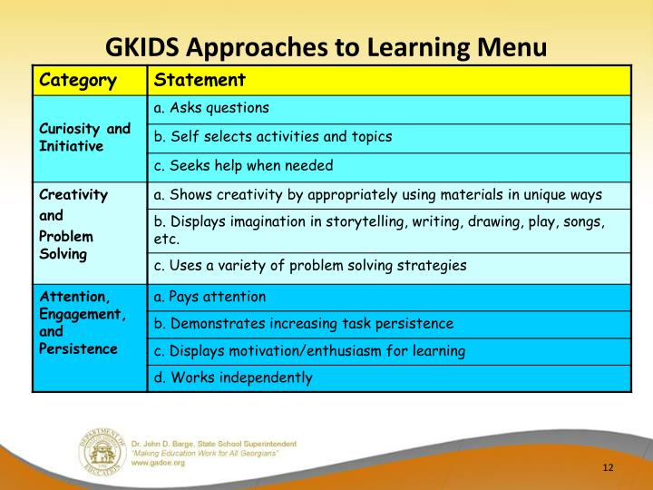 GKIDS Approaches to Learning Menu