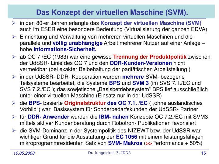 Das Konzept der virtuellen Maschine (SVM).