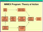 immex program theory of action