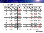 summary fit parameter r 21