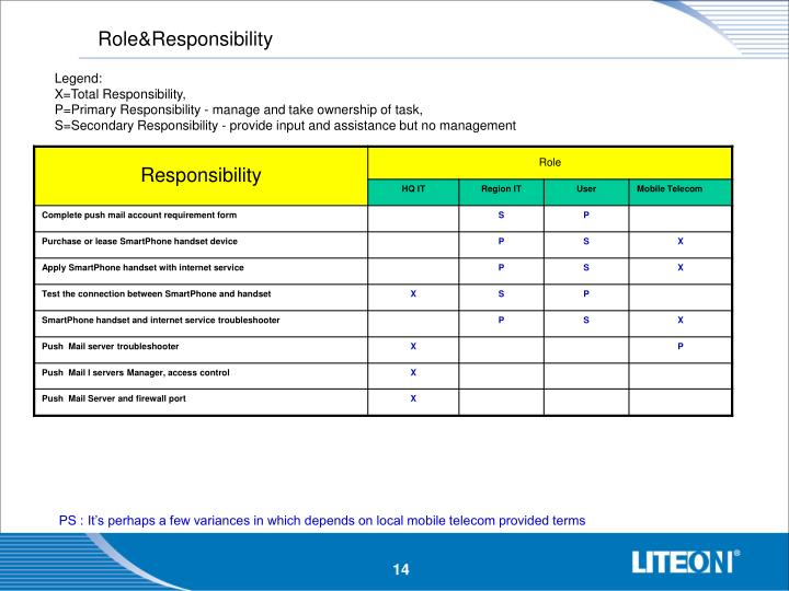Role&Responsibility