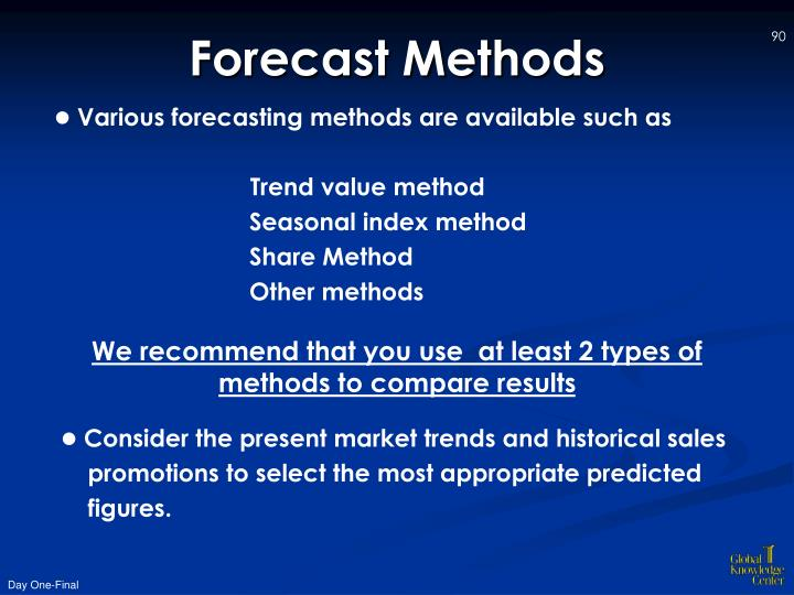 Forecast Methods