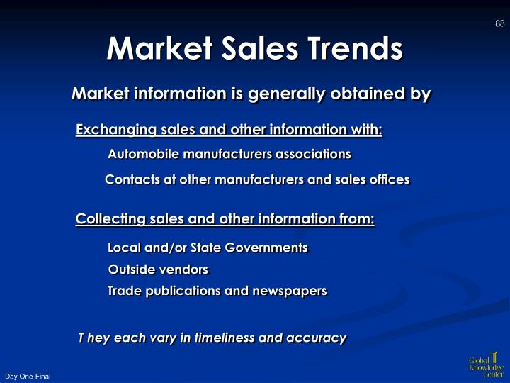 Market Sales Trends