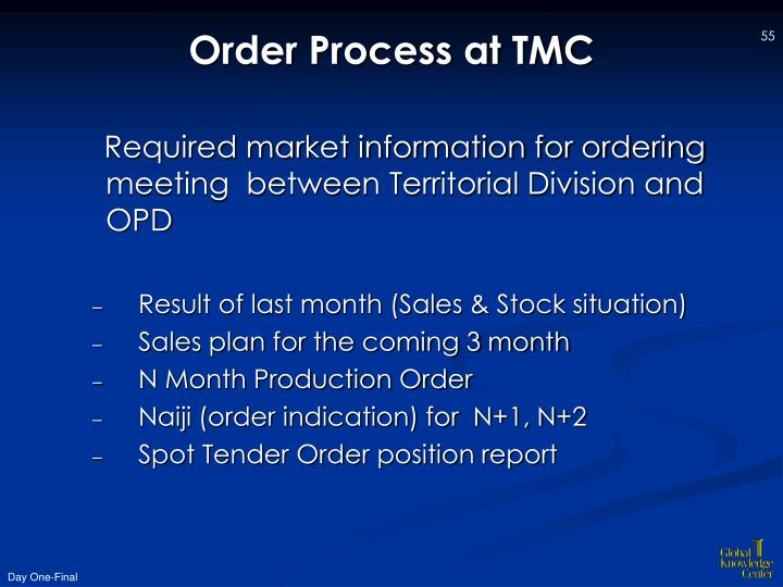 Order Process at TMC