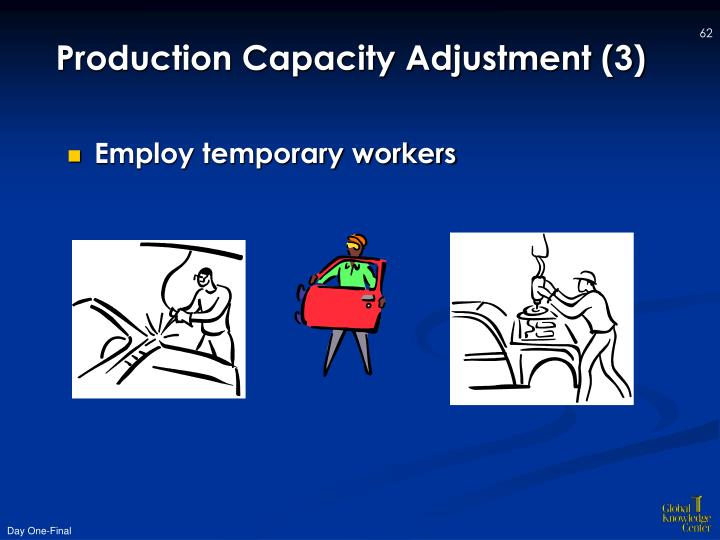 Production Capacity Adjustment (3)
