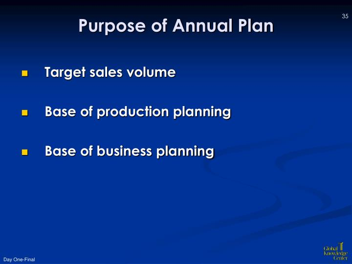 Purpose of Annual Plan