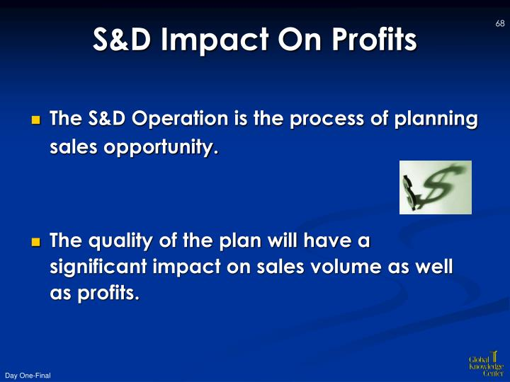 S&D Impact On Profits
