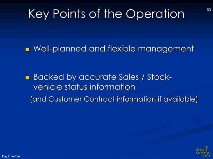 Key Points of the Operation