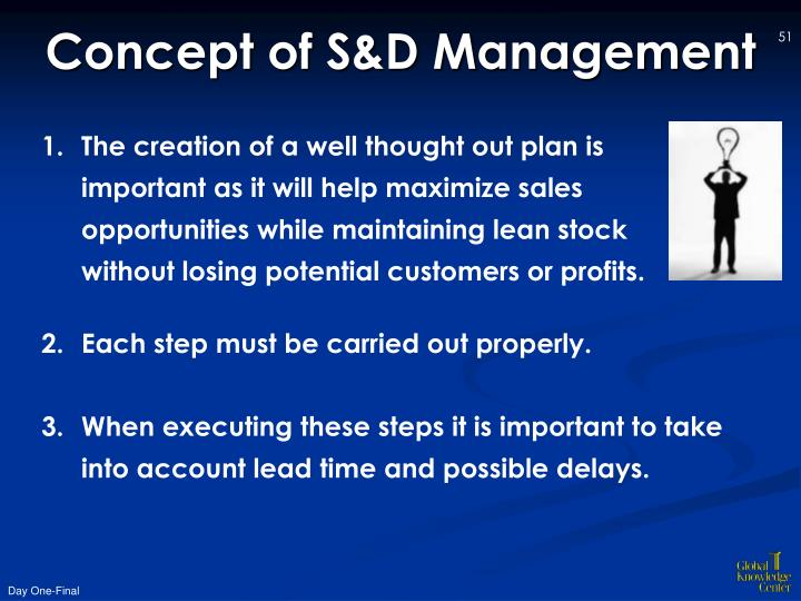 Concept of S&D Management