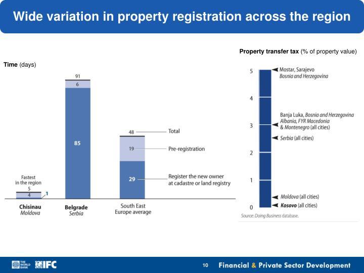 Wide variation in property registration across the region
