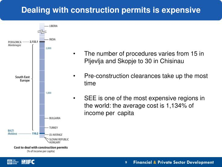 Dealing with construction permits is expensive