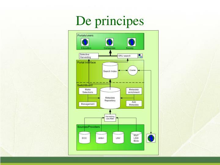 De principes