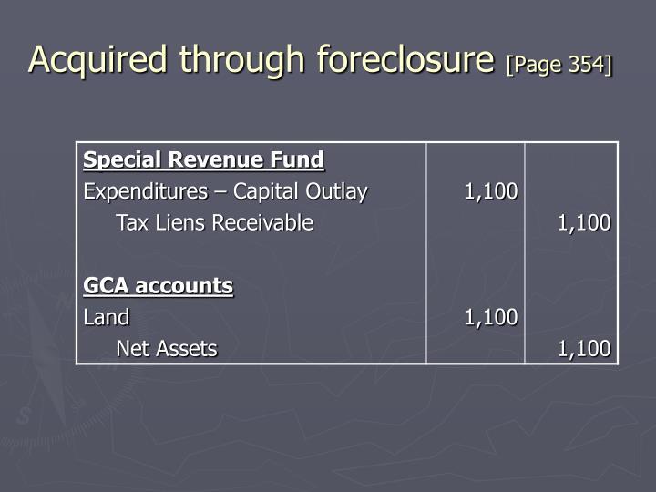 Acquired through foreclosure