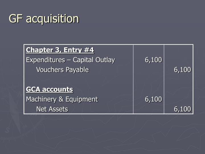 GF acquisition