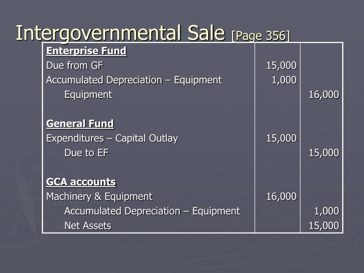 Intergovernmental Sale