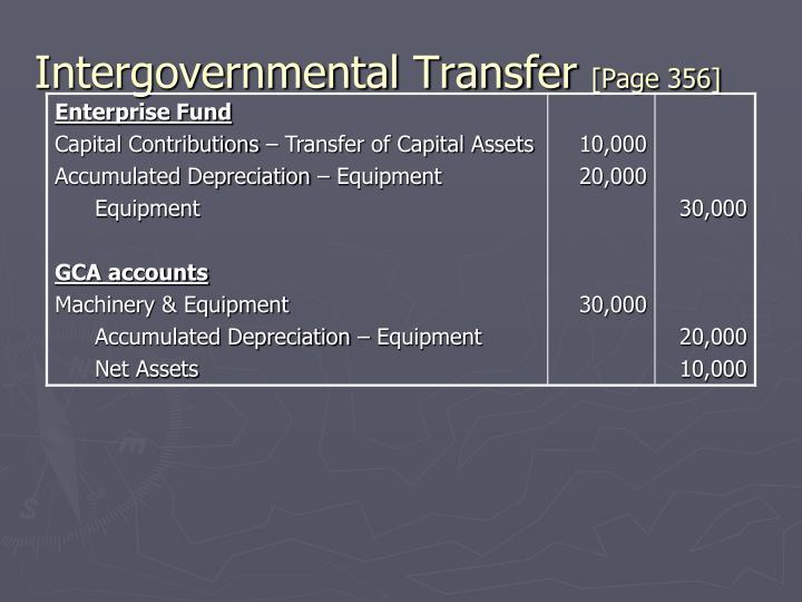 Intergovernmental Transfer