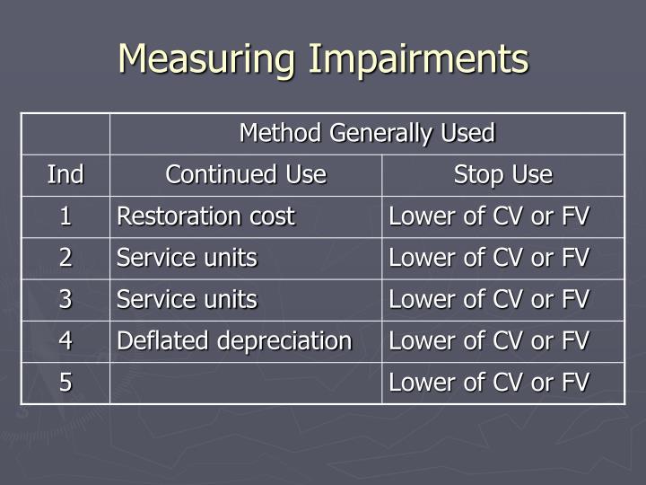 Measuring Impairments