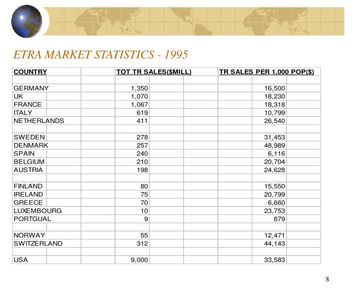 ETRA MARKET STATISTICS - 1995