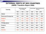 external debts of see countries ebrd transition report 2008