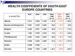 wealth coefficients of south east europe countries