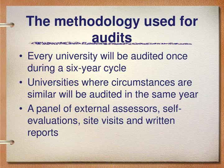 The methodology used for audits