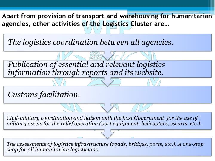 Apart from provision of transport and warehousing for humanitarian agencies, other activities of the Logistics Cluster are…