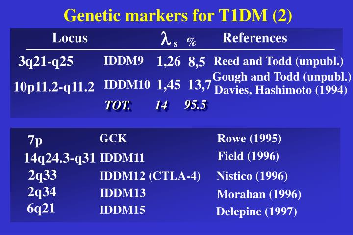 Genetic markers for T1DM (2)
