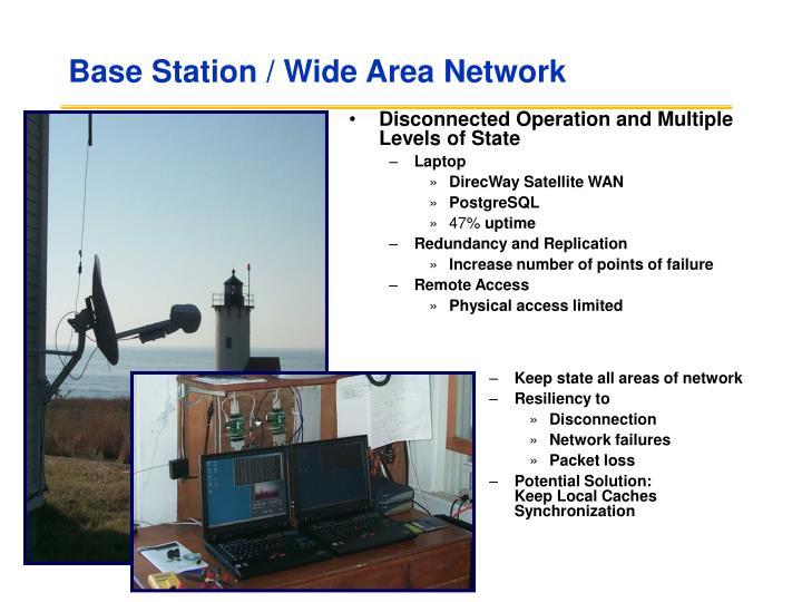 Base Station / Wide Area Network