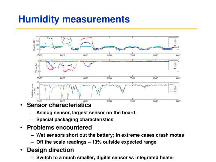 Humidity measurements