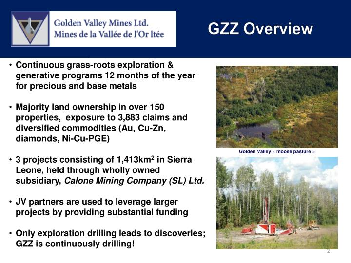 Gzz overview
