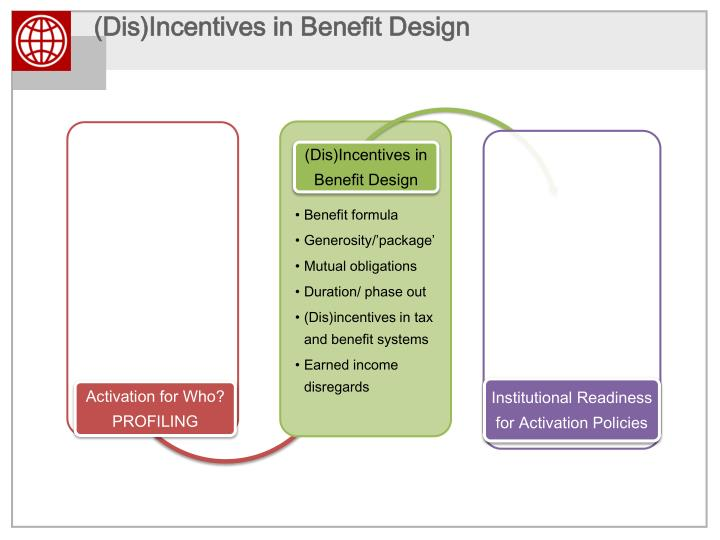 (Dis)Incentives in Benefit Design