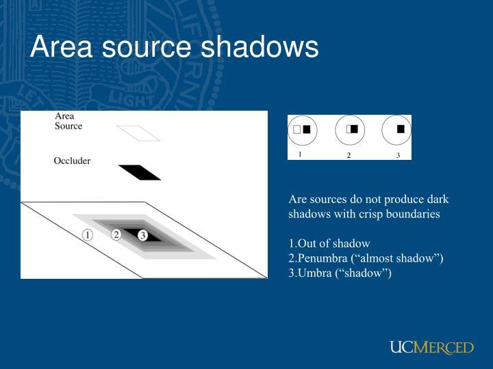 Area source shadows
